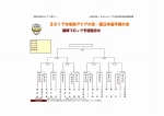 2017年度 東アジア大会・西日本選手権大会 西部ブロック予選