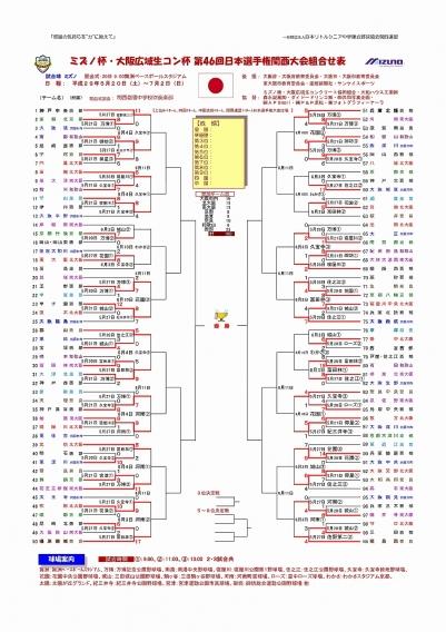 ミズノ杯・大阪広域生コン杯「第46回 日本選手権関西大会」